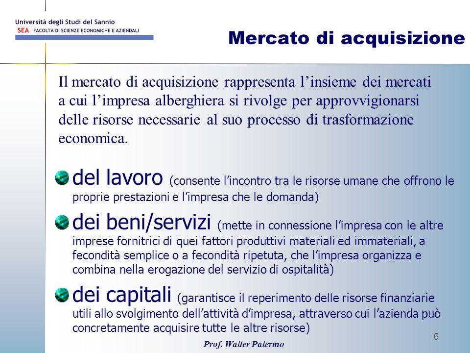 Prof. Walter Palermo 6 Mercato di acquisizione del lavoro (consente lincontro tra le risorse umane che offrono le proprie prestazioni e limpresa che l