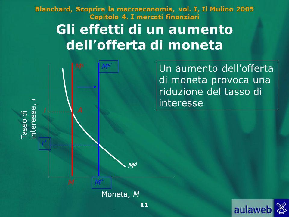 Blanchard, Scoprire la macroeconomia, vol. I, Il Mulino 2005 Capitolo 4. I mercati finanziari 11 Gli effetti di un aumento dellofferta di moneta i MdM