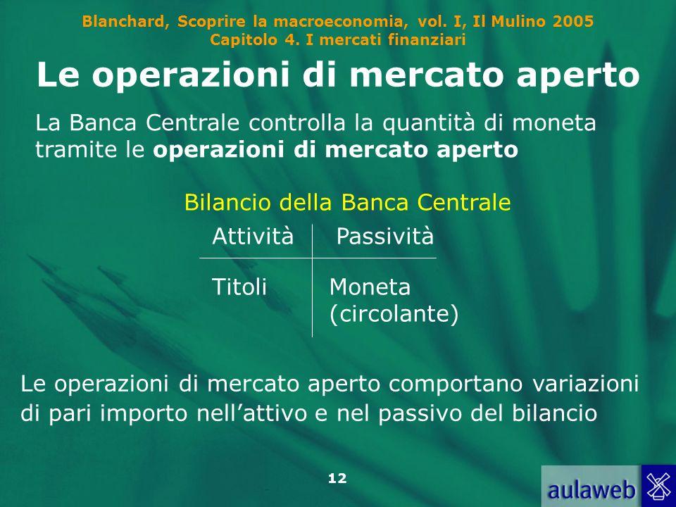 Blanchard, Scoprire la macroeconomia, vol. I, Il Mulino 2005 Capitolo 4. I mercati finanziari 12 Le operazioni di mercato aperto La Banca Centrale con