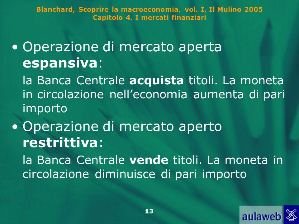 Blanchard, Scoprire la macroeconomia, vol. I, Il Mulino 2005 Capitolo 4. I mercati finanziari 13 Operazione di mercato aperta espansiva: la Banca Cent