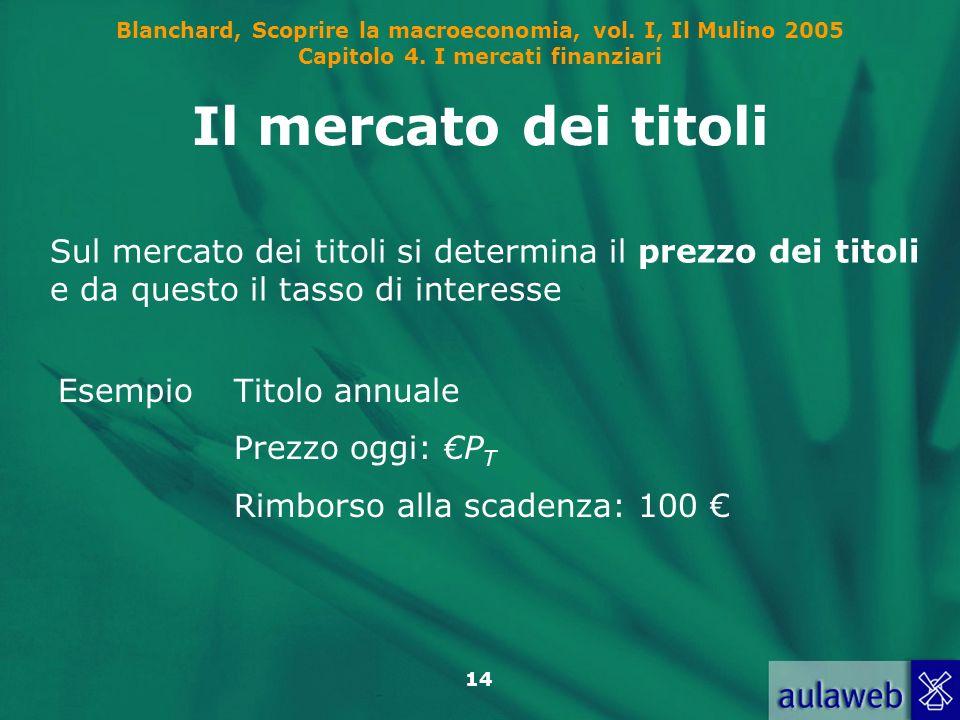Blanchard, Scoprire la macroeconomia, vol. I, Il Mulino 2005 Capitolo 4. I mercati finanziari 14 Il mercato dei titoli Sul mercato dei titoli si deter