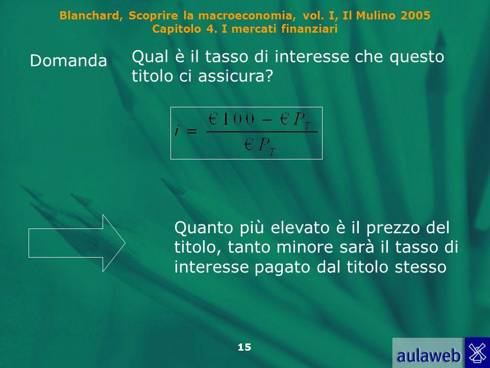 Blanchard, Scoprire la macroeconomia, vol. I, Il Mulino 2005 Capitolo 4. I mercati finanziari 15 Domanda Qual è il tasso di interesse che questo titol