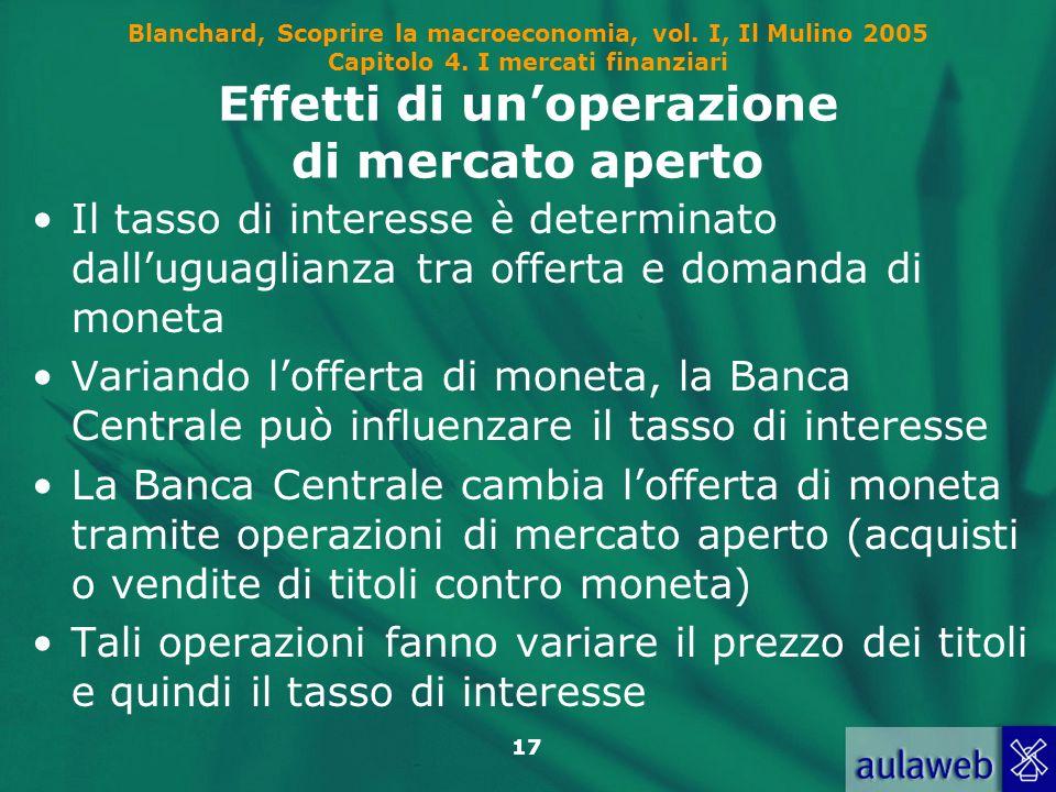 Blanchard, Scoprire la macroeconomia, vol. I, Il Mulino 2005 Capitolo 4. I mercati finanziari 17 Effetti di unoperazione di mercato aperto Il tasso di