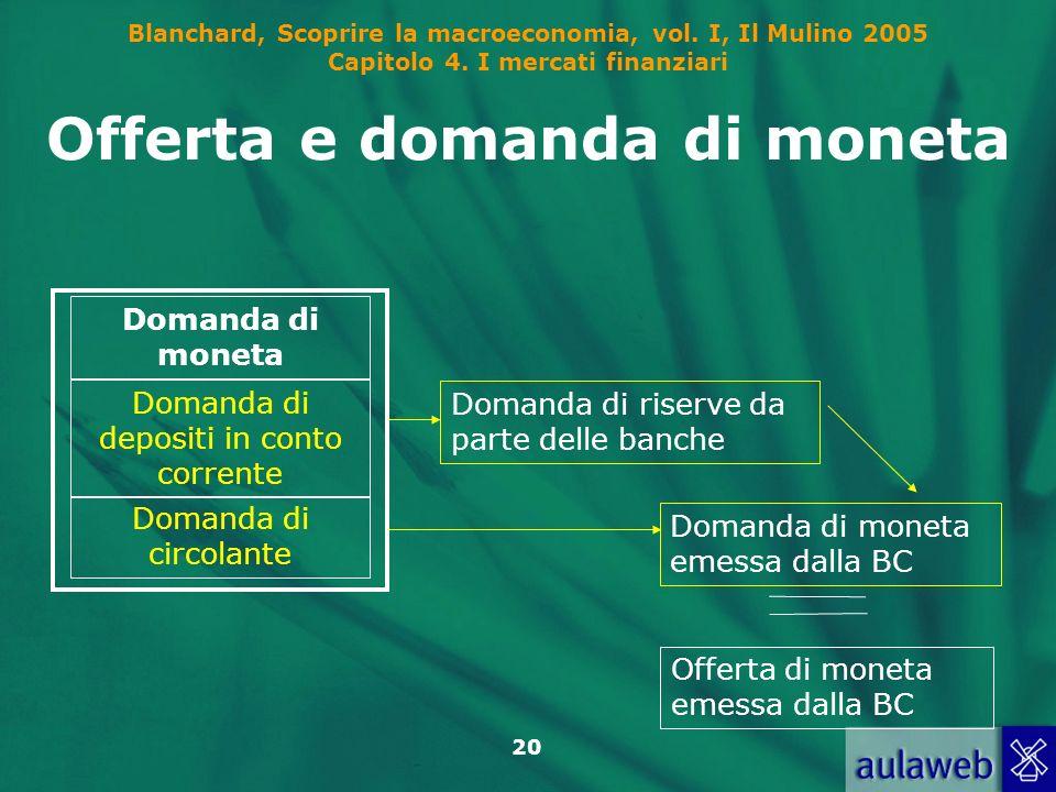 Blanchard, Scoprire la macroeconomia, vol. I, Il Mulino 2005 Capitolo 4. I mercati finanziari 20 Offerta e domanda di moneta Domanda di moneta Domanda