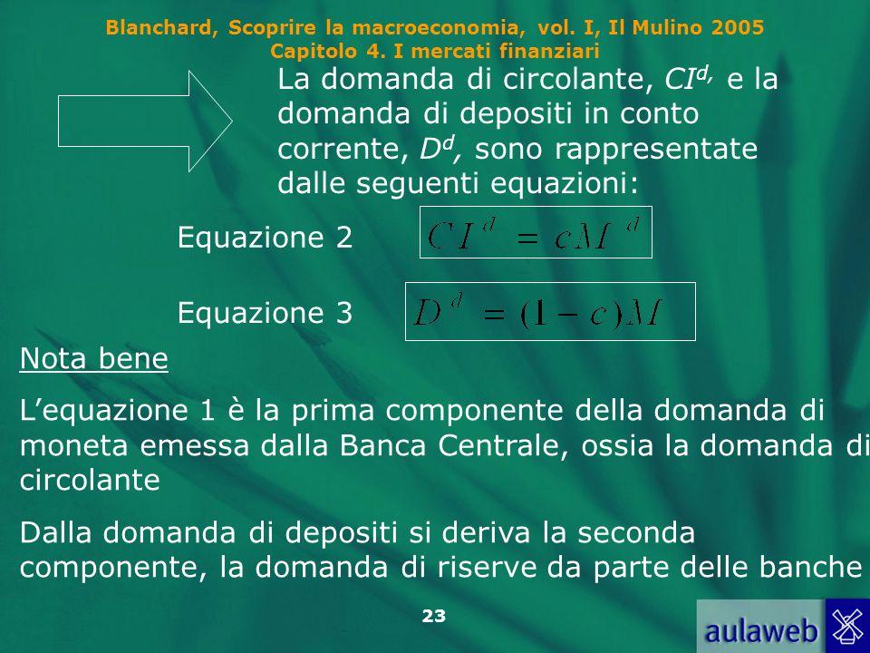 Blanchard, Scoprire la macroeconomia, vol. I, Il Mulino 2005 Capitolo 4. I mercati finanziari 23 La domanda di circolante, CI d, e la domanda di depos