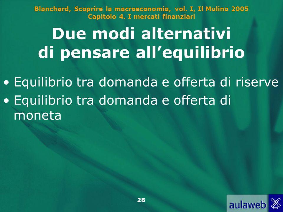 Blanchard, Scoprire la macroeconomia, vol. I, Il Mulino 2005 Capitolo 4. I mercati finanziari 28 Due modi alternativi di pensare allequilibrio Equilib