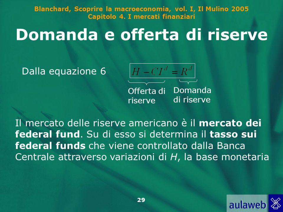 Blanchard, Scoprire la macroeconomia, vol. I, Il Mulino 2005 Capitolo 4. I mercati finanziari 29 Domanda e offerta di riserve Dalla equazione 6 Offert