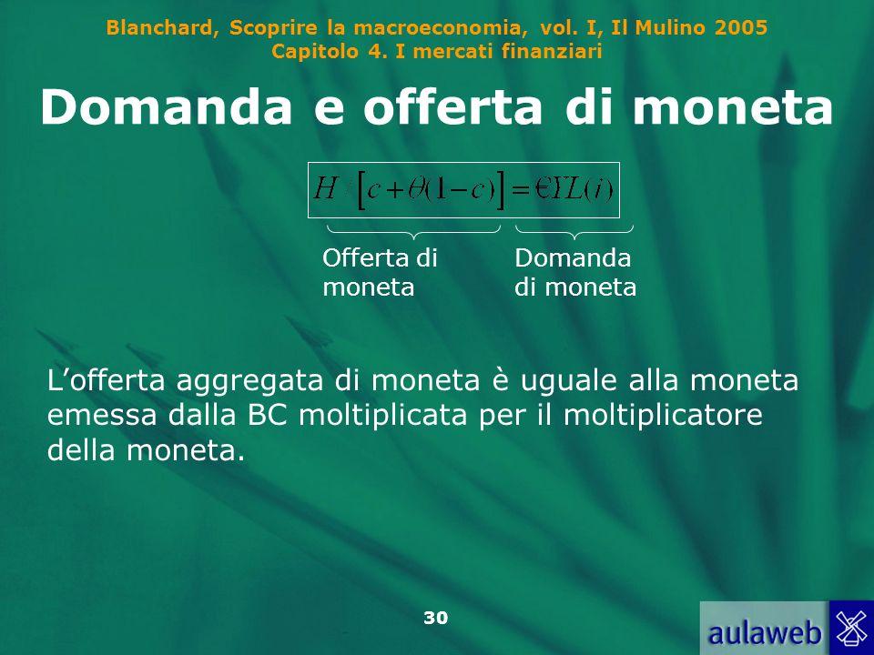 Blanchard, Scoprire la macroeconomia, vol. I, Il Mulino 2005 Capitolo 4. I mercati finanziari 30 Domanda e offerta di moneta Offerta di moneta Domanda