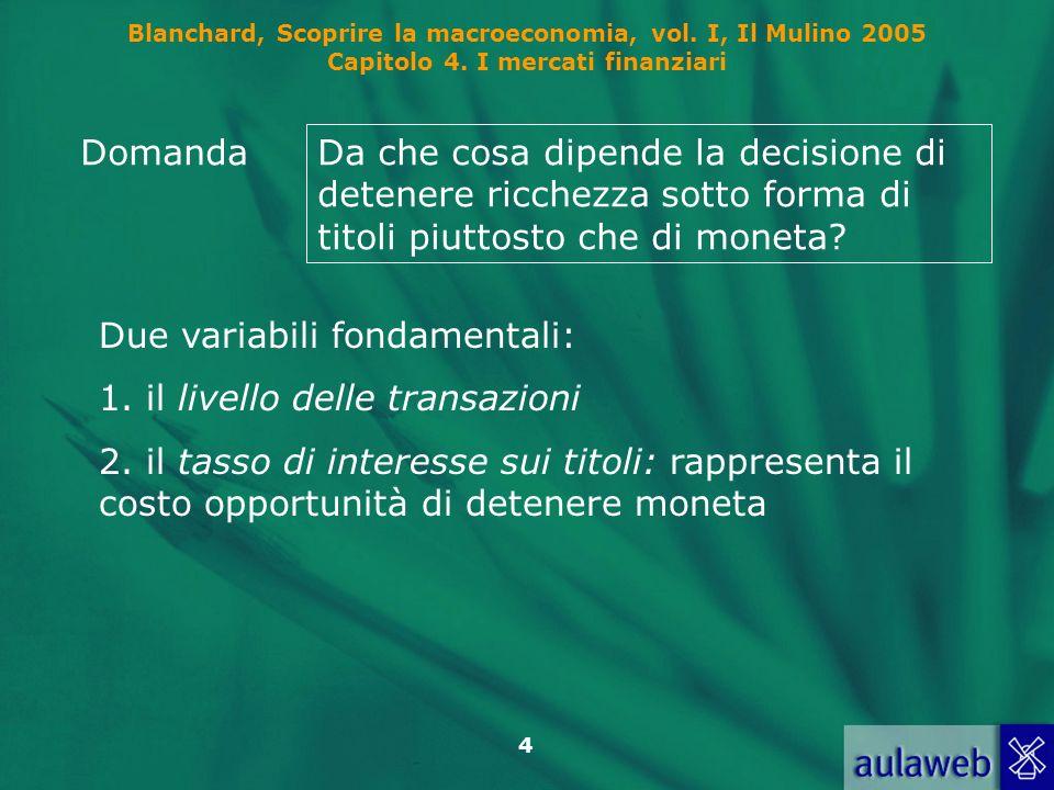 Blanchard, Scoprire la macroeconomia, vol. I, Il Mulino 2005 Capitolo 4. I mercati finanziari 4 Domanda Da che cosa dipende la decisione di detenere r