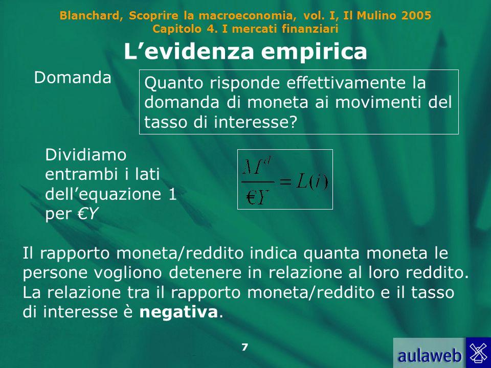 Blanchard, Scoprire la macroeconomia, vol. I, Il Mulino 2005 Capitolo 4. I mercati finanziari 7 Levidenza empirica Domanda Quanto risponde effettivame