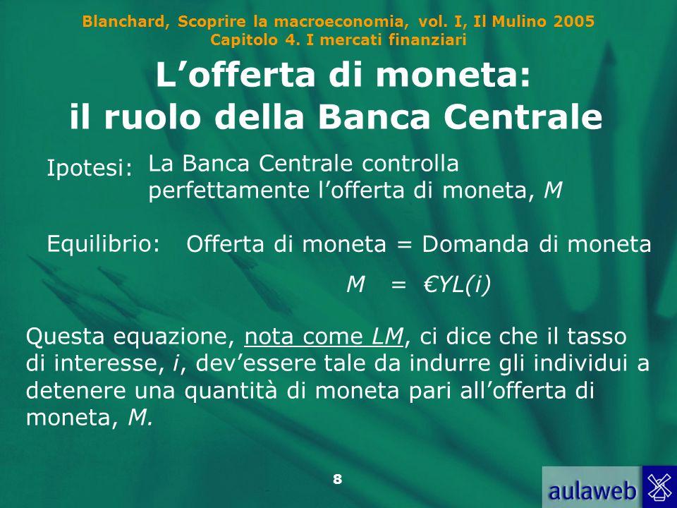 Blanchard, Scoprire la macroeconomia, vol. I, Il Mulino 2005 Capitolo 4. I mercati finanziari 8 Lofferta di moneta: il ruolo della Banca Centrale Ipot