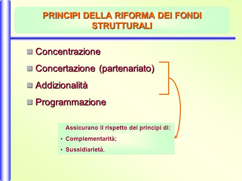 PRINCIPI DELLA RIFORMA DEI FONDI STRUTTURALI Concentrazione Concentrazione Concertazione (partenariato) Concertazione (partenariato) Addizionalità Addizionalità Programmazione Programmazione Assicurano il rispetto dei principi di: Complementarità; Sussidiarietà.