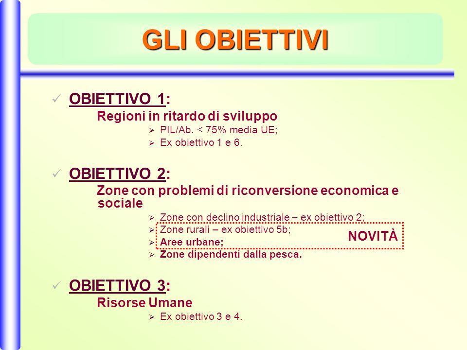 GLI OBIETTIVI OBIETTIVO 1: Regioni in ritardo di sviluppo PIL/Ab.