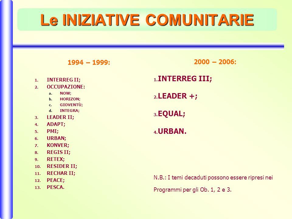Le INIZIATIVE COMUNITARIE 1994 – 1999: 1. INTERREG II; 2.