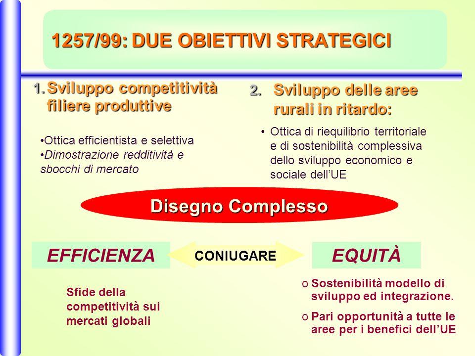 1257/99: DUE OBIETTIVI STRATEGICI 1. Sviluppo competitività filiere produttive 2.