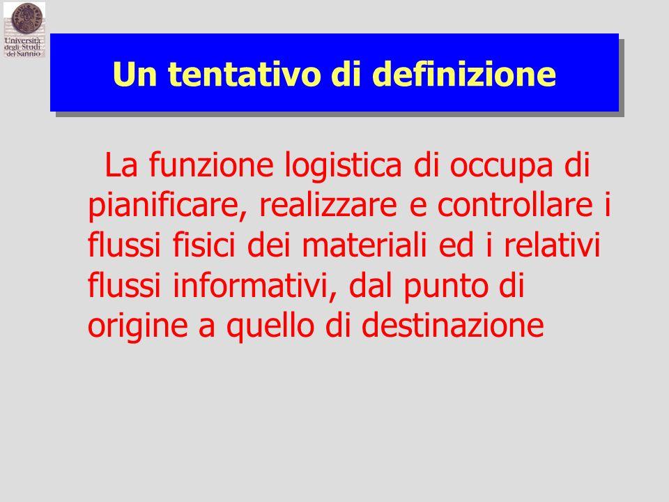 Un tentativo di definizione La funzione logistica di occupa di pianificare, realizzare e controllare i flussi fisici dei materiali ed i relativi flussi informativi, dal punto di origine a quello di destinazione