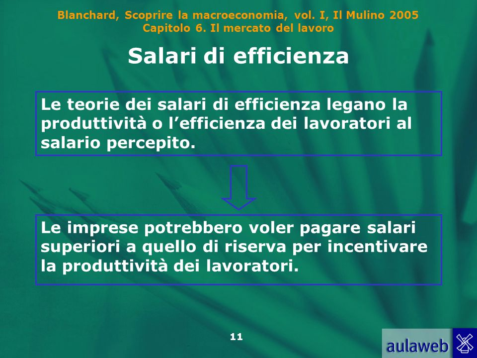 Blanchard, Scoprire la macroeconomia, vol. I, Il Mulino 2005 Capitolo 6. Il mercato del lavoro 11 Salari di efficienza Le imprese potrebbero voler pag