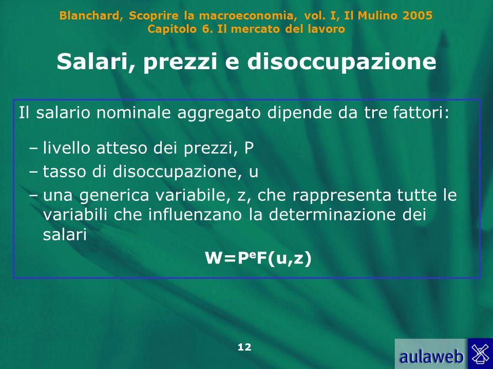 Blanchard, Scoprire la macroeconomia, vol. I, Il Mulino 2005 Capitolo 6. Il mercato del lavoro 12 Salari, prezzi e disoccupazione Il salario nominale