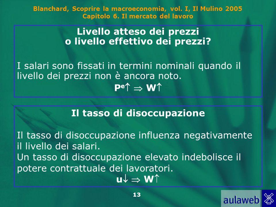 Blanchard, Scoprire la macroeconomia, vol. I, Il Mulino 2005 Capitolo 6. Il mercato del lavoro 13 Livello atteso dei prezzi o livello effettivo dei pr