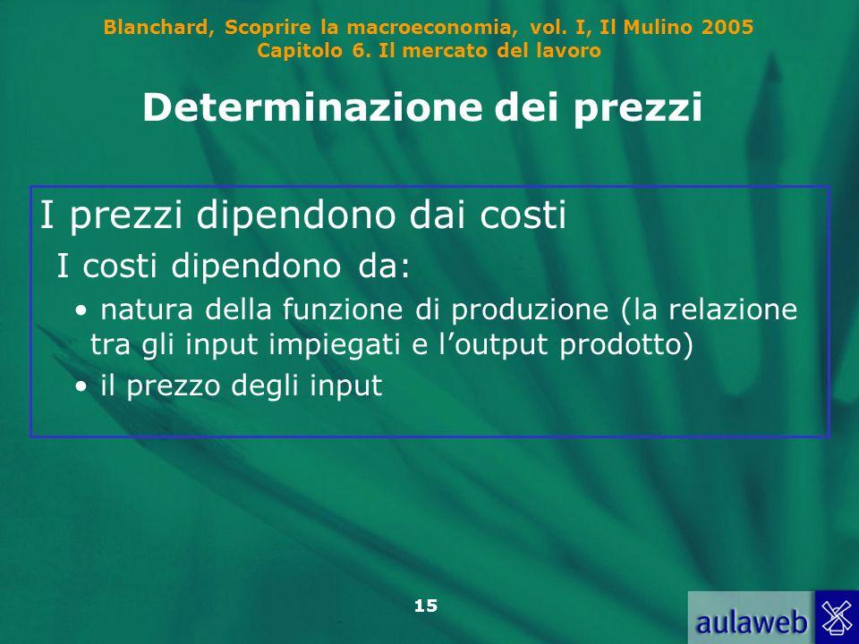 Blanchard, Scoprire la macroeconomia, vol. I, Il Mulino 2005 Capitolo 6. Il mercato del lavoro 15 Determinazione dei prezzi I prezzi dipendono dai cos