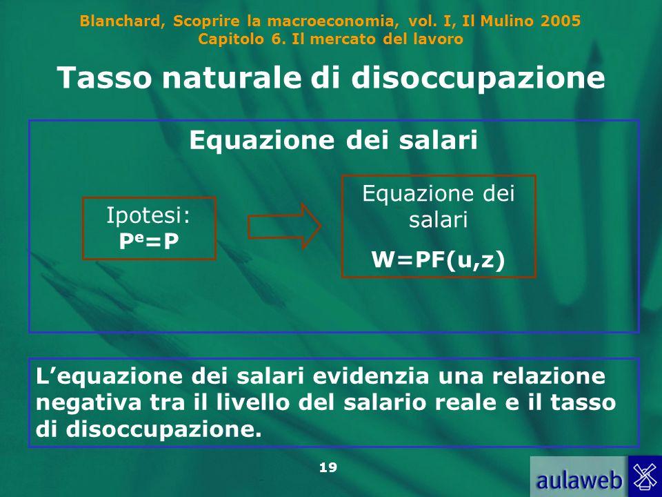 Blanchard, Scoprire la macroeconomia, vol. I, Il Mulino 2005 Capitolo 6. Il mercato del lavoro 19 Tasso naturale di disoccupazione Equazione dei salar