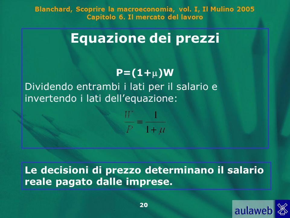 Blanchard, Scoprire la macroeconomia, vol. I, Il Mulino 2005 Capitolo 6. Il mercato del lavoro 20 Equazione dei prezzi P=(1+)W Dividendo entrambi i la