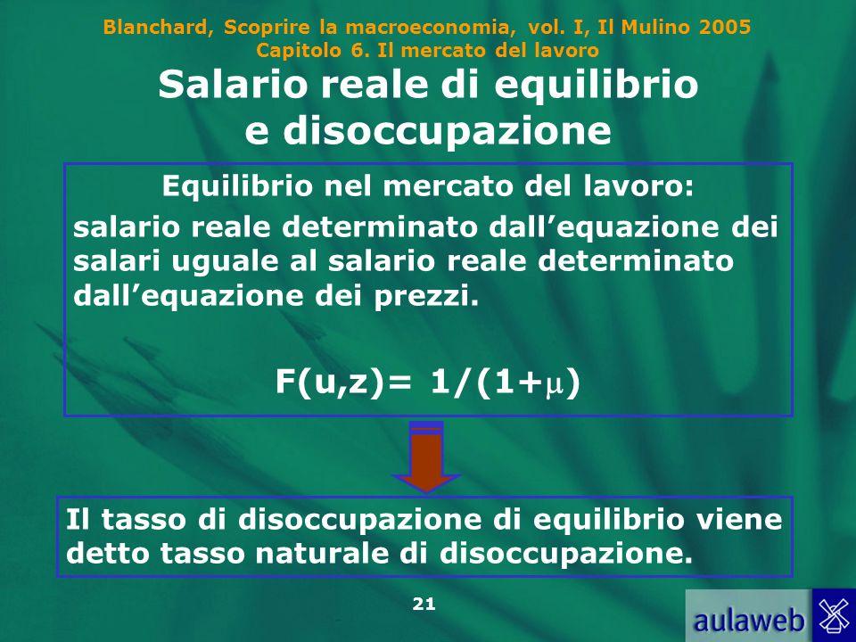 Blanchard, Scoprire la macroeconomia, vol. I, Il Mulino 2005 Capitolo 6. Il mercato del lavoro 21 Salario reale di equilibrio e disoccupazione Equilib