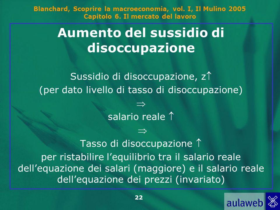 Blanchard, Scoprire la macroeconomia, vol. I, Il Mulino 2005 Capitolo 6. Il mercato del lavoro 22 Aumento del sussidio di disoccupazione Sussidio di d