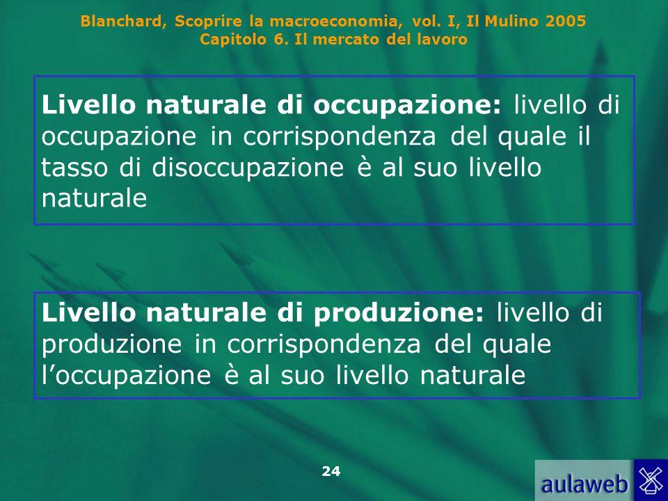 Blanchard, Scoprire la macroeconomia, vol. I, Il Mulino 2005 Capitolo 6. Il mercato del lavoro 24 Livello naturale di produzione: livello di produzion
