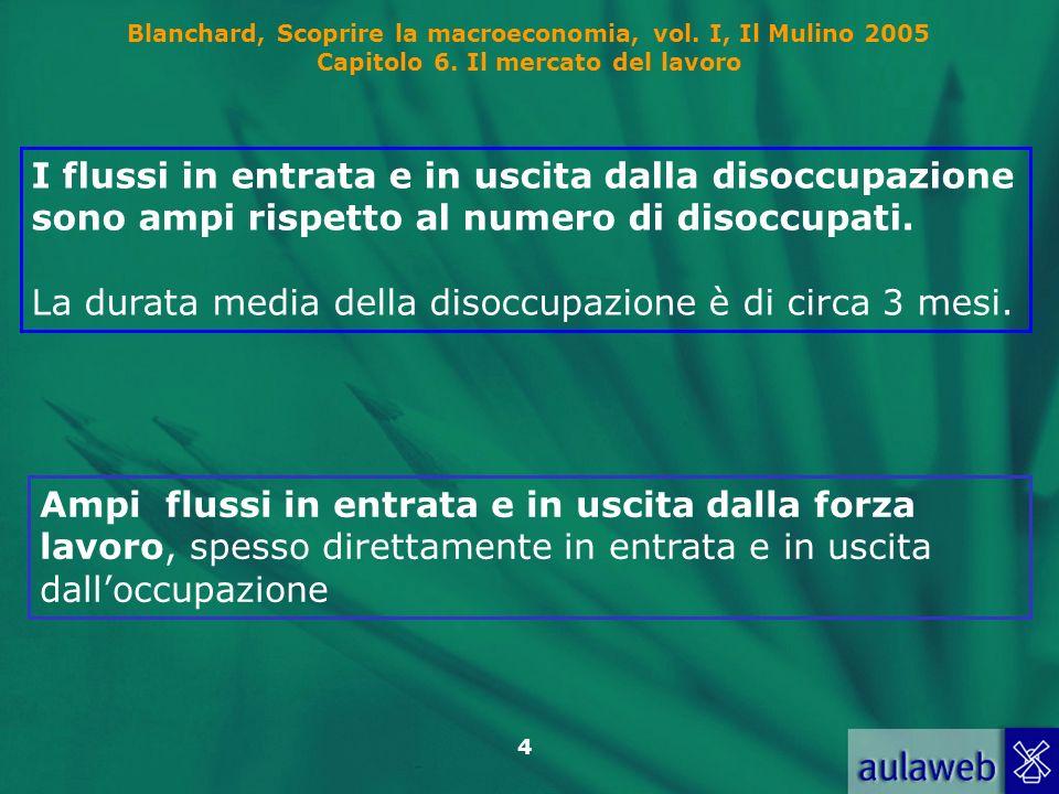 Blanchard, Scoprire la macroeconomia, vol. I, Il Mulino 2005 Capitolo 6. Il mercato del lavoro 4 I flussi in entrata e in uscita dalla disoccupazione