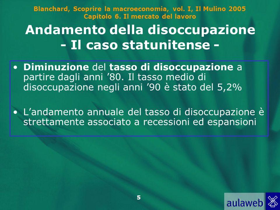 Blanchard, Scoprire la macroeconomia, vol. I, Il Mulino 2005 Capitolo 6. Il mercato del lavoro 5 Andamento della disoccupazione - Il caso statunitense