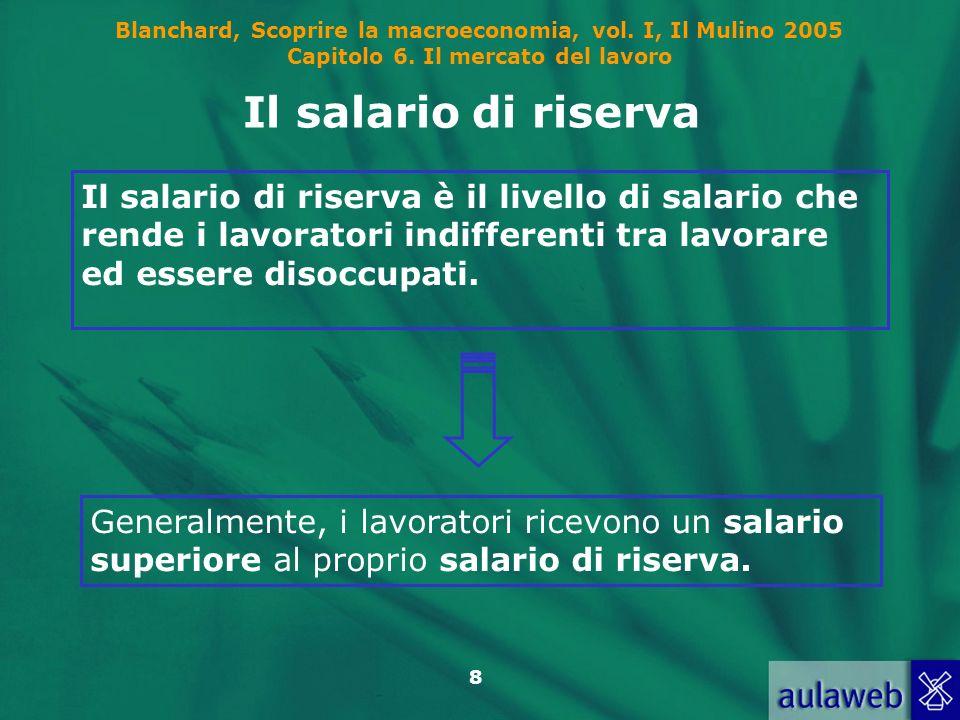 Blanchard, Scoprire la macroeconomia, vol. I, Il Mulino 2005 Capitolo 6. Il mercato del lavoro 8 Il salario di riserva Il salario di riserva è il live