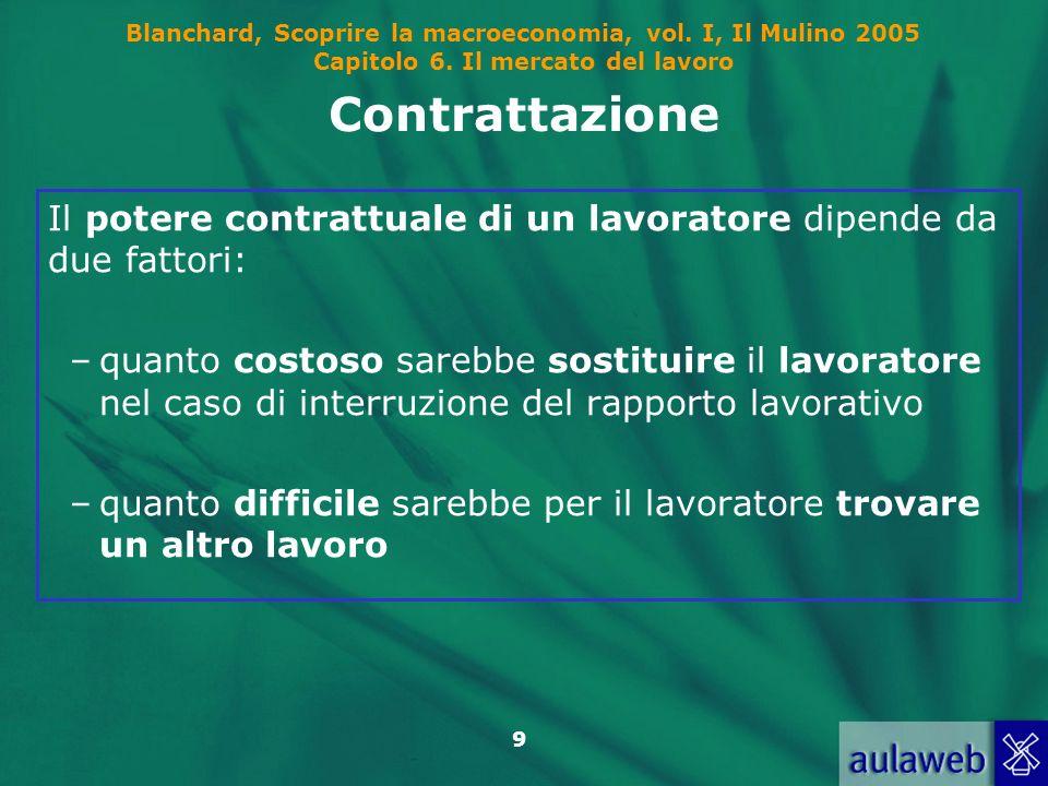 Blanchard, Scoprire la macroeconomia, vol. I, Il Mulino 2005 Capitolo 6. Il mercato del lavoro 9 Contrattazione Il potere contrattuale di un lavorator
