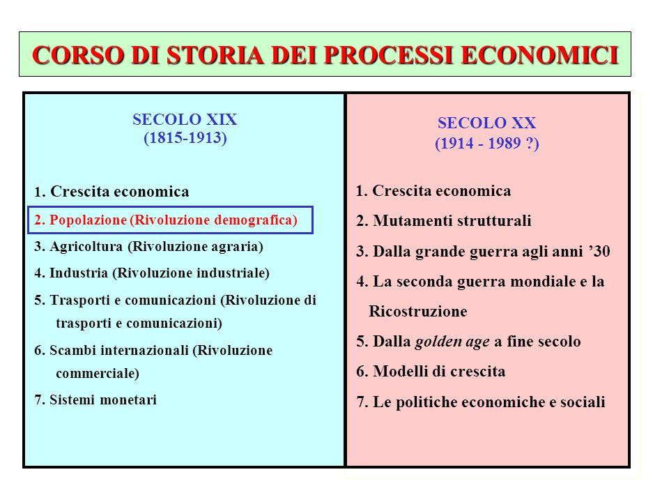 SECOLO XIX (1815-1913) 1. Crescita economica 2. Popolazione (Rivoluzione demografica) 3. Agricoltura (Rivoluzione agraria) 4. Industria (Rivoluzione i