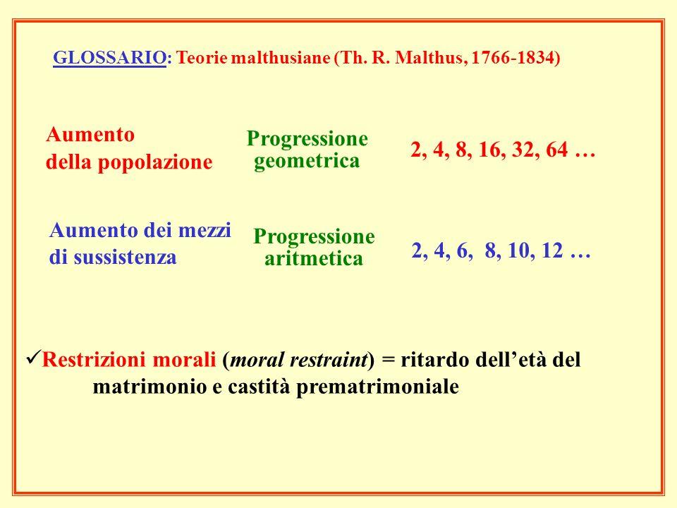 Restrizioni morali (moral restraint) = ritardo delletà del matrimonio e castità prematrimoniale GLOSSARIO: Teorie malthusiane (Th. R. Malthus, 1766-18