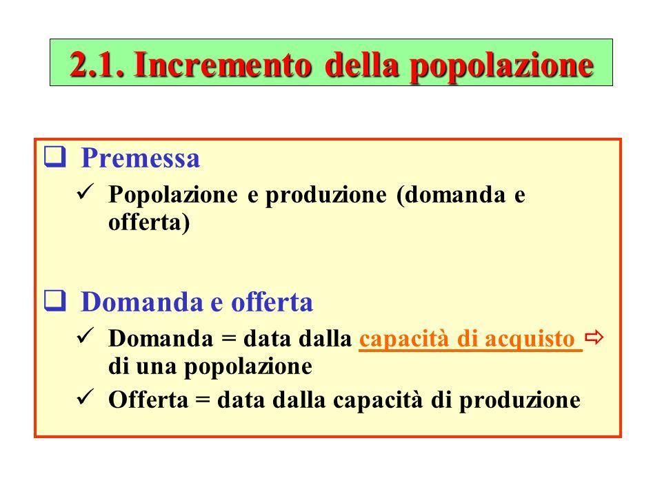 2.1. Incremento della popolazione Premessa Popolazione e produzione (domanda e offerta) Domanda e offerta Domanda = data dalla capacità di acquisto di