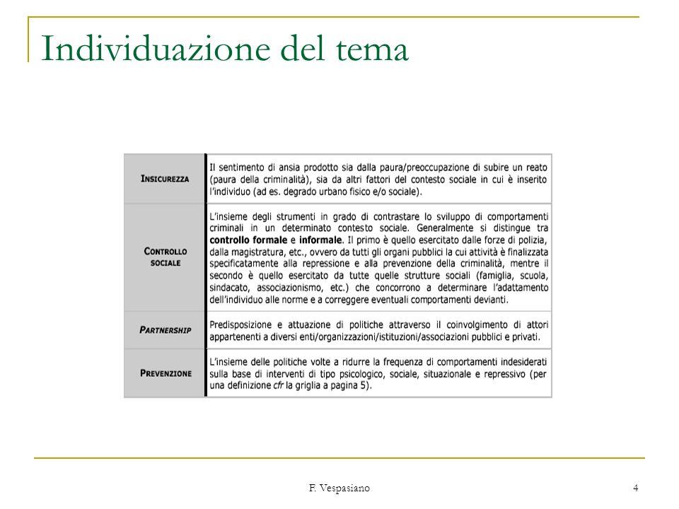 F. Vespasiano 4 Individuazione del tema