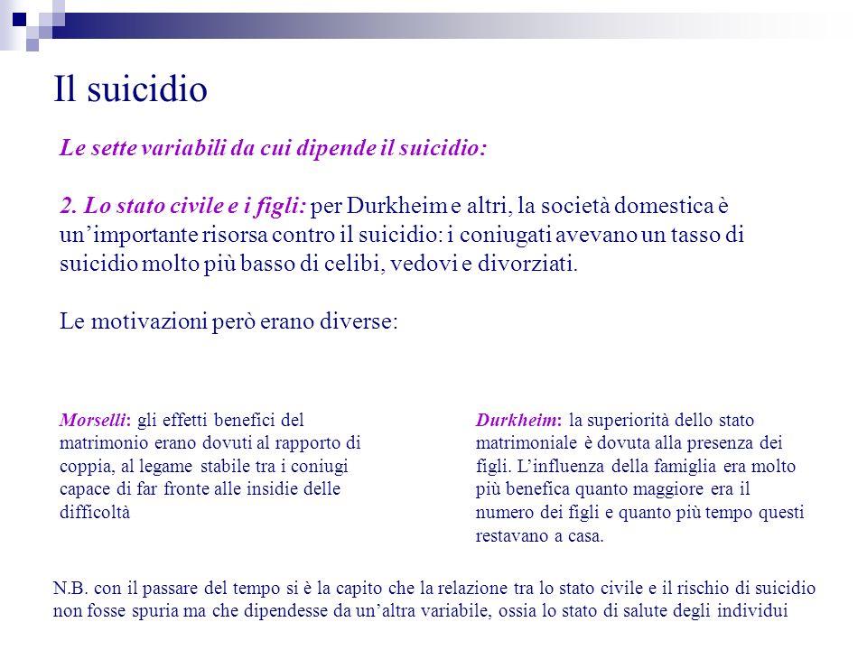 Il suicidio Le sette variabili da cui dipende il suicidio: 2.