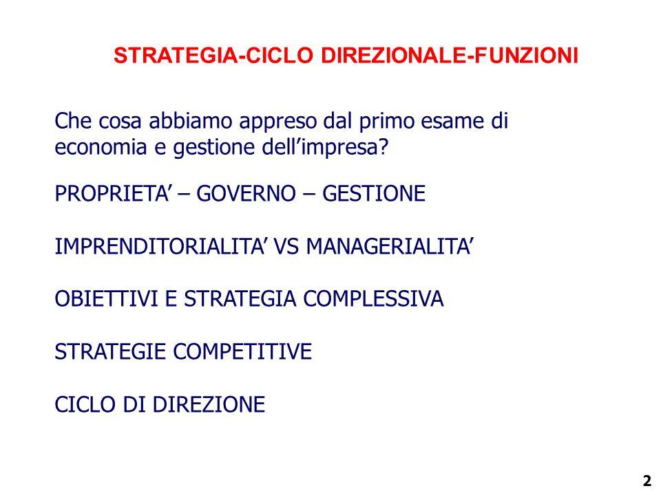 2 STRATEGIA-CICLO DIREZIONALE-FUNZIONI Che cosa abbiamo appreso dal primo esame di economia e gestione dellimpresa.