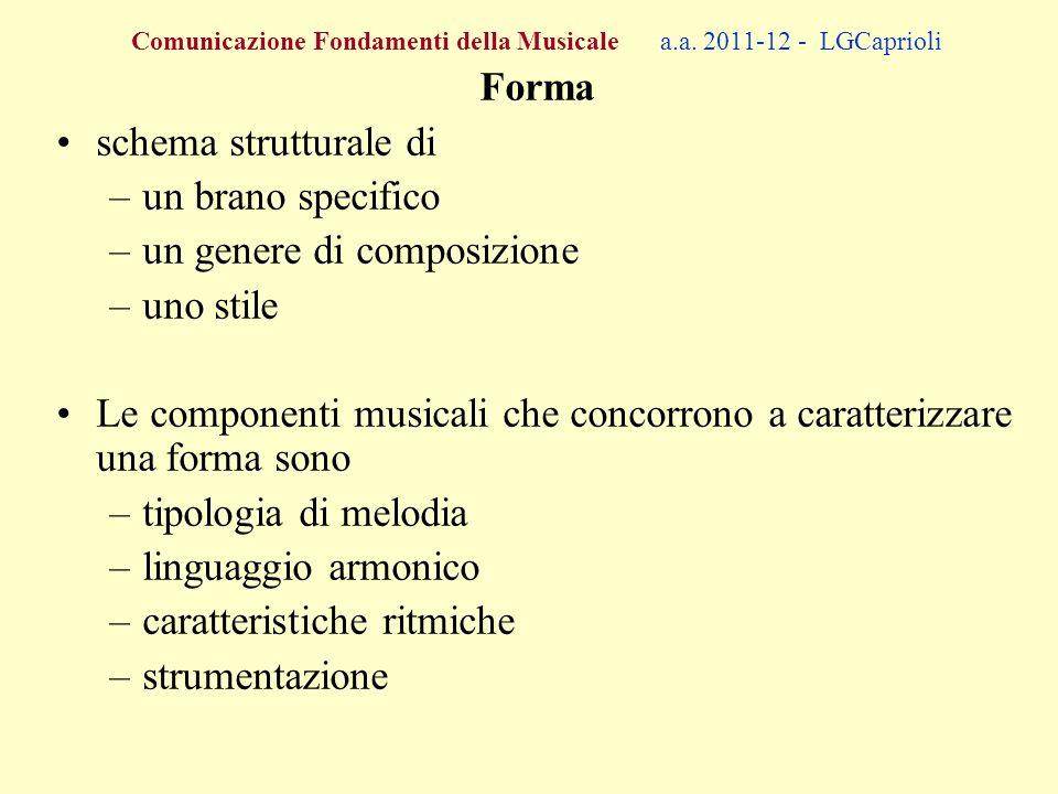 Comunicazione Fondamenti della Musicale a.a. 2011-12 - LGCaprioli Forma schema strutturale di –un brano specifico –un genere di composizione –uno stil