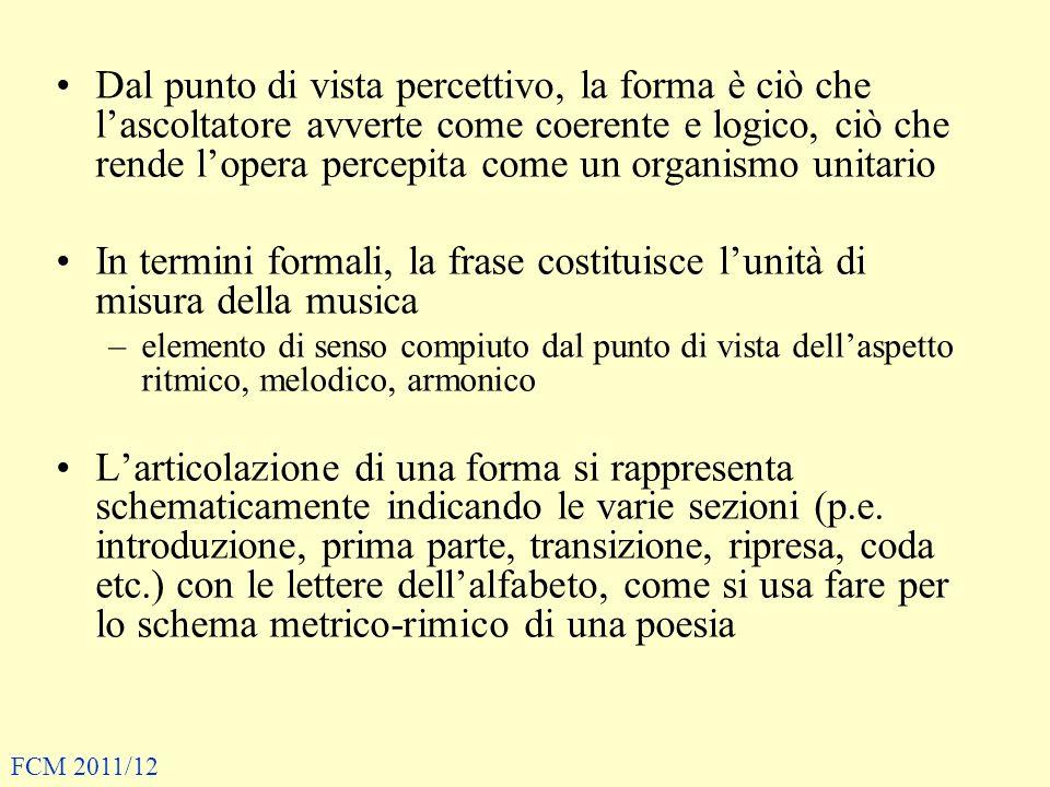 Limitazione in musica consiste nella reiterazione di unidea (p.e.