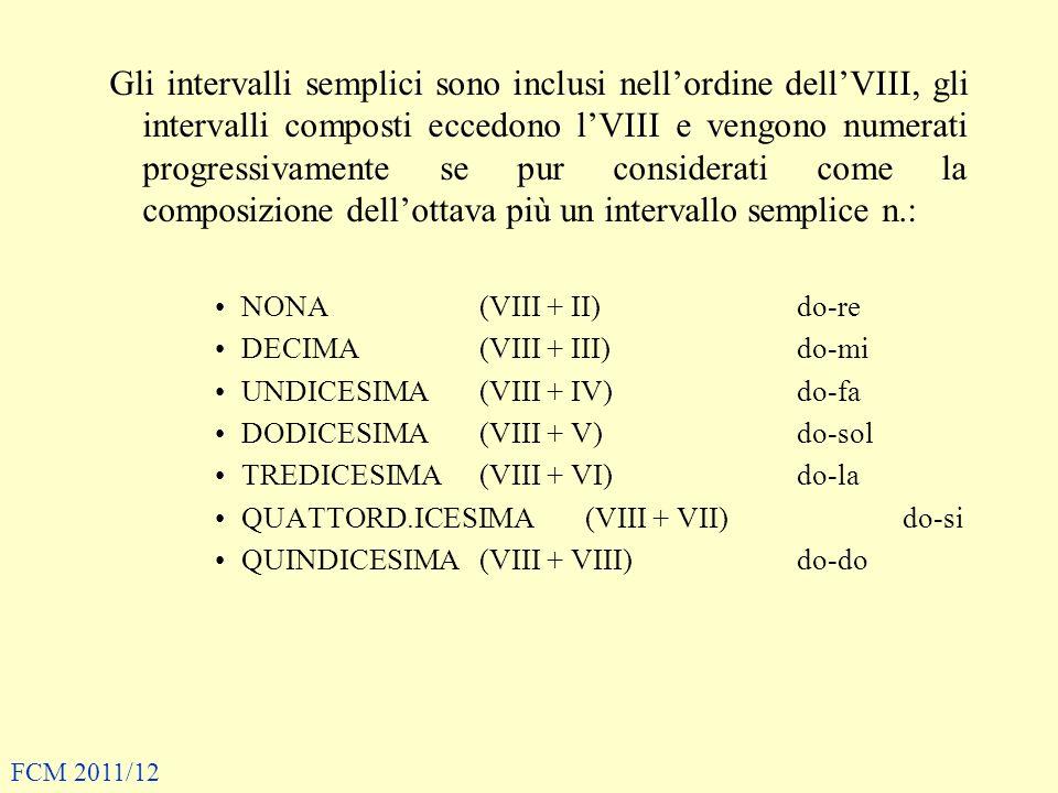 Gli intervalli semplici sono inclusi nellordine dellVIII, gli intervalli composti eccedono lVIII e vengono numerati progressivamente se pur considerati come la composizione dellottava più un intervallo semplice n.: NONA (VIII + II)do-re DECIMA(VIII + III)do-mi UNDICESIMA (VIII + IV)do-fa DODICESIMA (VIII + V)do-sol TREDICESIMA (VIII + VI)do-la QUATTORD.ICESIMA (VIII + VII)do-si QUINDICESIMA (VIII + VIII)do-do FCM 2011/12