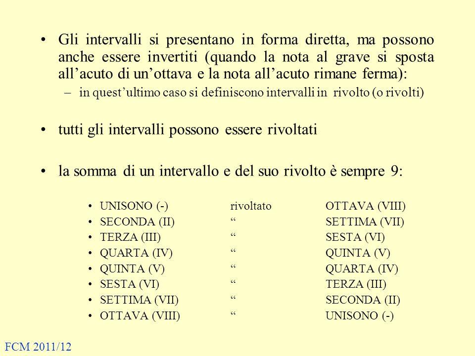Gli intervalli si presentano in forma diretta, ma possono anche essere invertiti (quando la nota al grave si sposta allacuto di unottava e la nota allacuto rimane ferma): –in questultimo caso si definiscono intervalli in rivolto (o rivolti) tutti gli intervalli possono essere rivoltati la somma di un intervallo e del suo rivolto è sempre 9: UNISONO (-)rivoltatoOTTAVA (VIII) SECONDA (II)SETTIMA (VII) TERZA (III)SESTA (VI) QUARTA (IV)QUINTA (V) QUINTA (V)QUARTA (IV) SESTA (VI)TERZA (III) SETTIMA (VII)SECONDA (II) OTTAVA (VIII)UNISONO (-) FCM 2011/12
