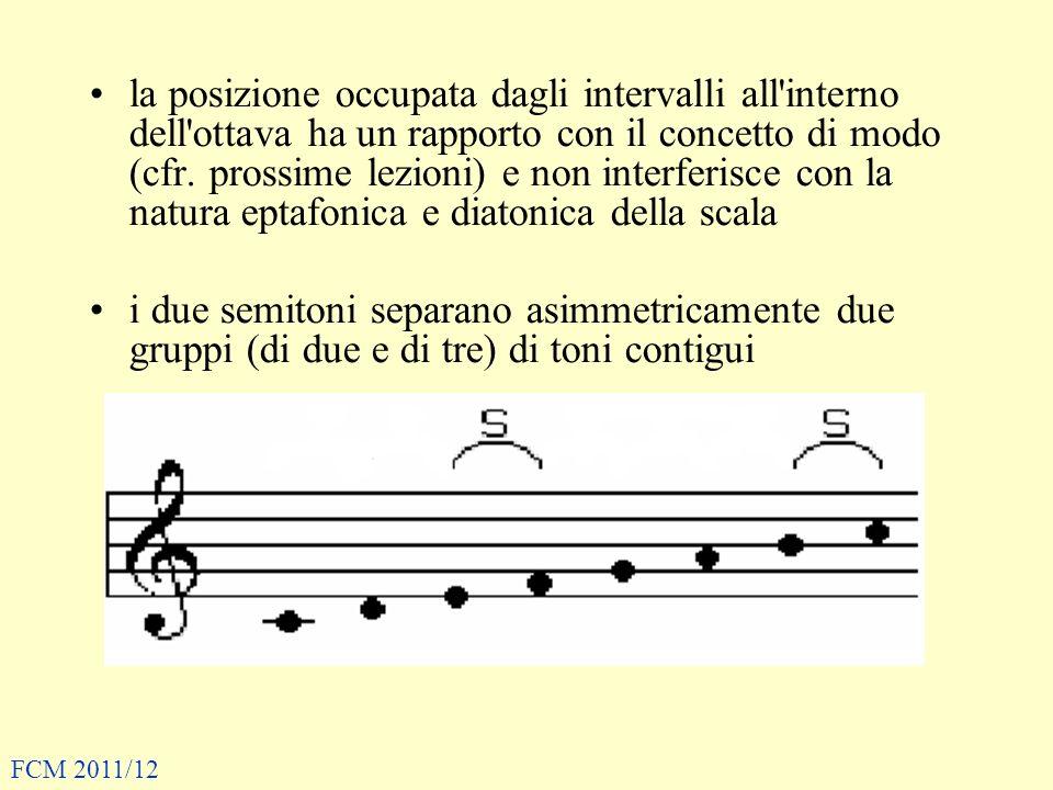 la posizione occupata dagli intervalli all interno dell ottava ha un rapporto con il concetto di modo (cfr.