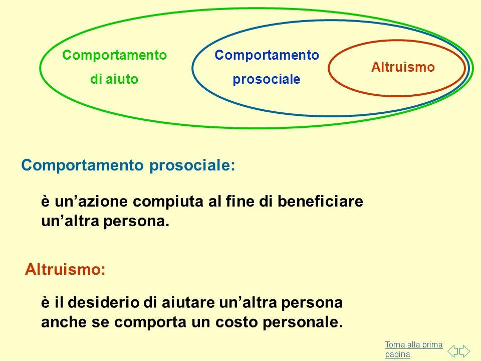 Torna alla prima pagina Comportamento di aiuto Comportamento prosociale Altruismo Comportamento prosociale:: è unazione compiuta al fine di beneficiar