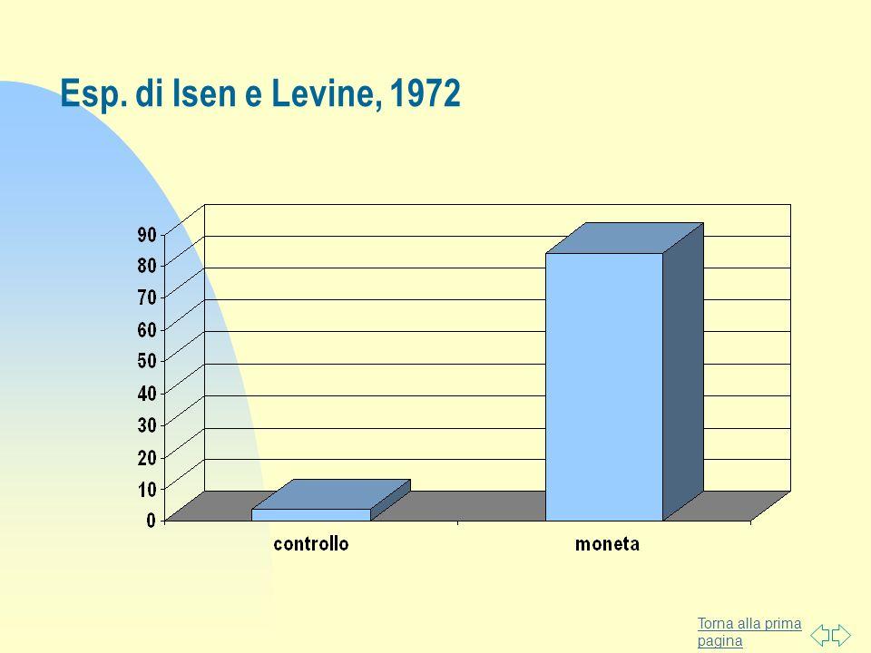 Torna alla prima pagina Esp. di Isen e Levine, 1972