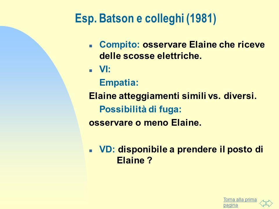 Torna alla prima pagina Esp. Batson e colleghi (1981) n Compito: osservare Elaine che riceve delle scosse elettriche. n VI: Empatia: Elaine atteggiame
