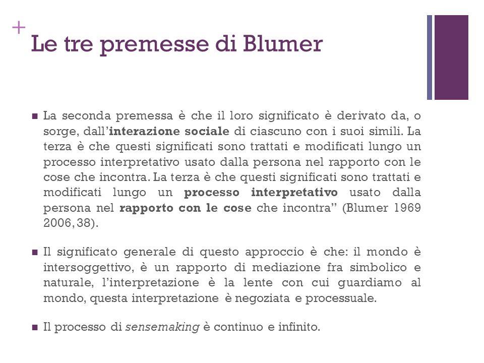 + Le tre premesse di Blumer La seconda premessa è che il loro significato è derivato da, o sorge, dallinterazione sociale di ciascuno con i suoi simil