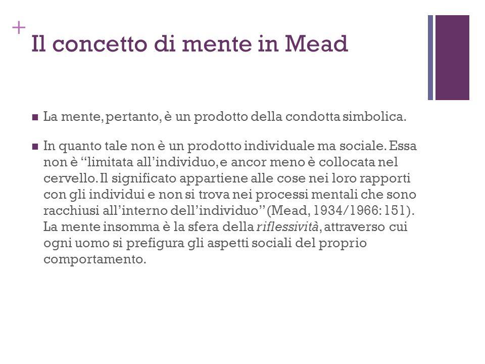+ Il concetto di mente in Mead La mente, pertanto, è un prodotto della condotta simbolica. In quanto tale non è un prodotto individuale ma sociale. Es