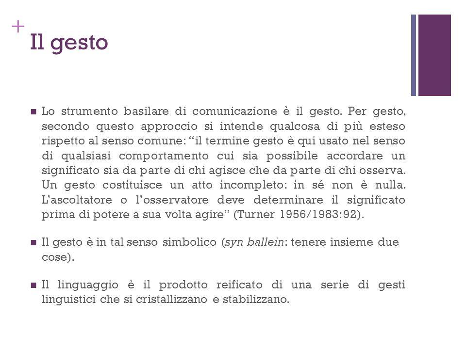 + Il gesto Lo strumento basilare di comunicazione è il gesto. Per gesto, secondo questo approccio si intende qualcosa di più esteso rispetto al senso